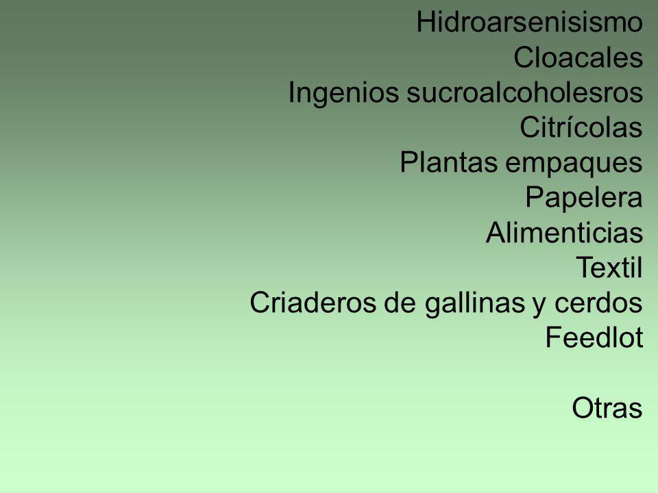 Hidroarsenisismo Cloacales. Ingenios sucroalcoholesros. Citrícolas. Plantas empaques. Papelera.