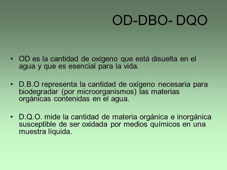 OD-DBO- DQO OD es la cantidad de oxígeno que está disuelta en el agua y que es esencial para la vida.