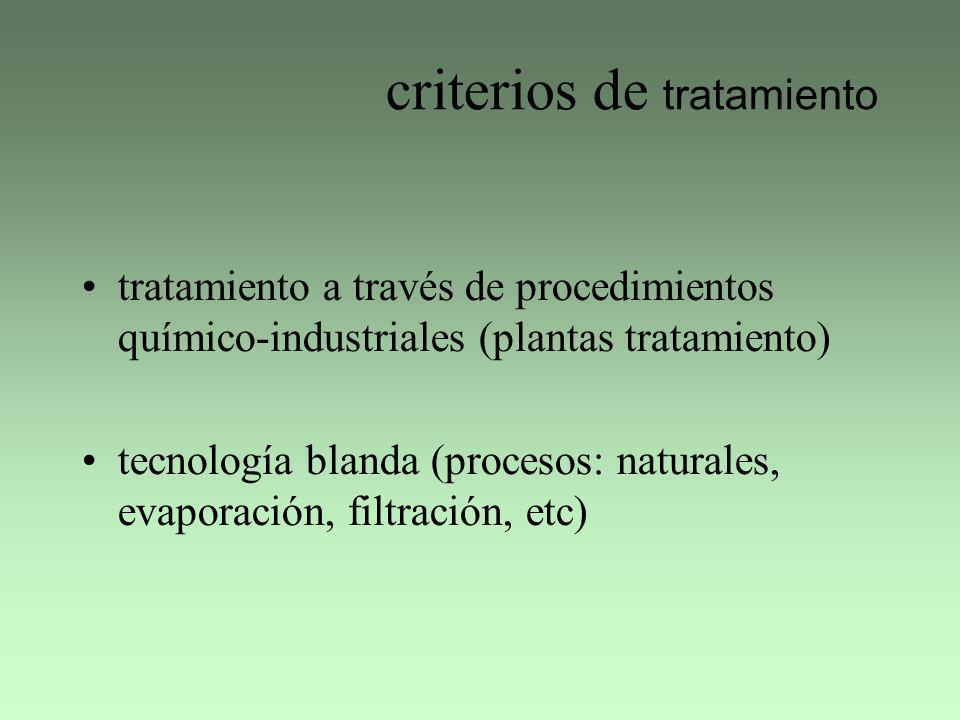 criterios de tratamiento