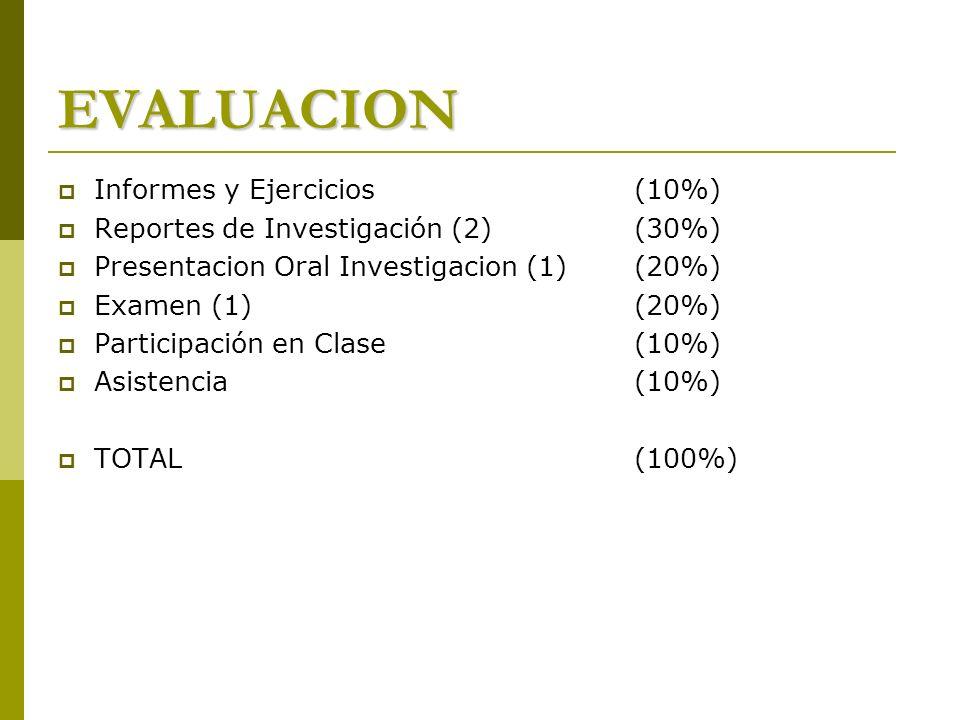 EVALUACION Informes y Ejercicios (10%)