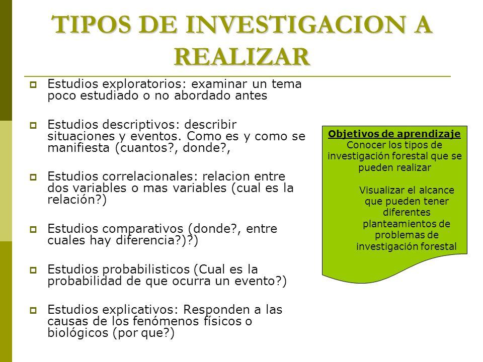 TIPOS DE INVESTIGACION A REALIZAR
