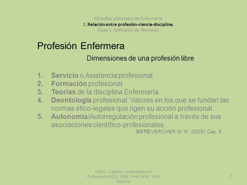 Dimensiones de una profesión libre