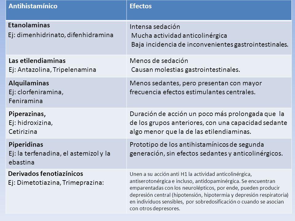 Ej: dimenhidrinato, difenhidramina Intensa sedación
