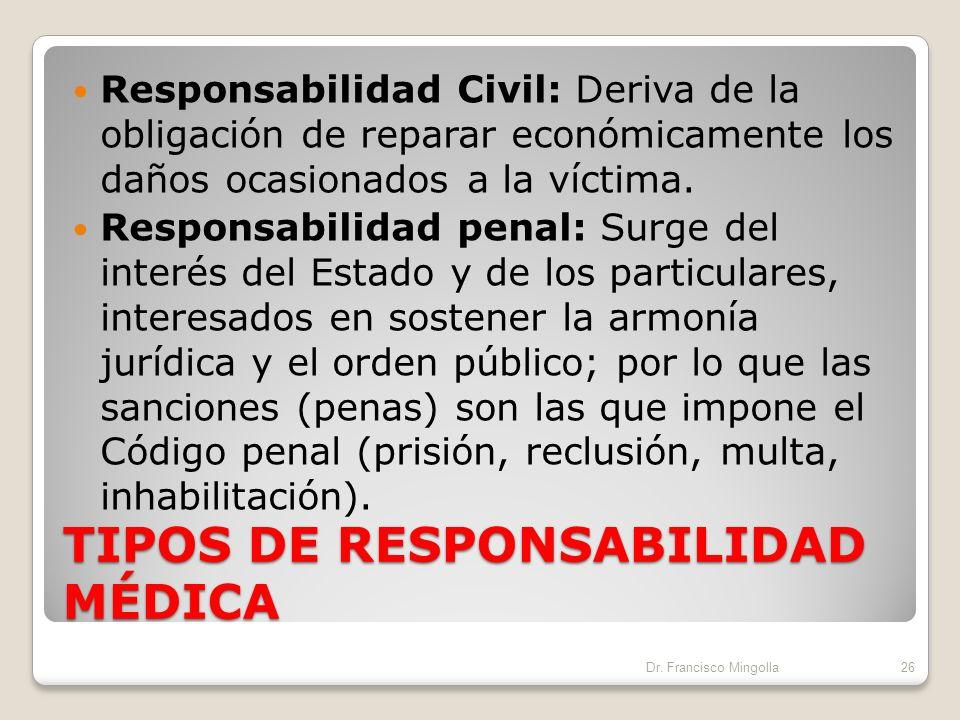 TIPOS DE RESPONSABILIDAD MÉDICA