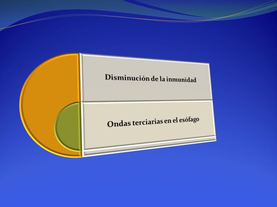 Disminución de la inmunidad Ondas terciarias en el esófago