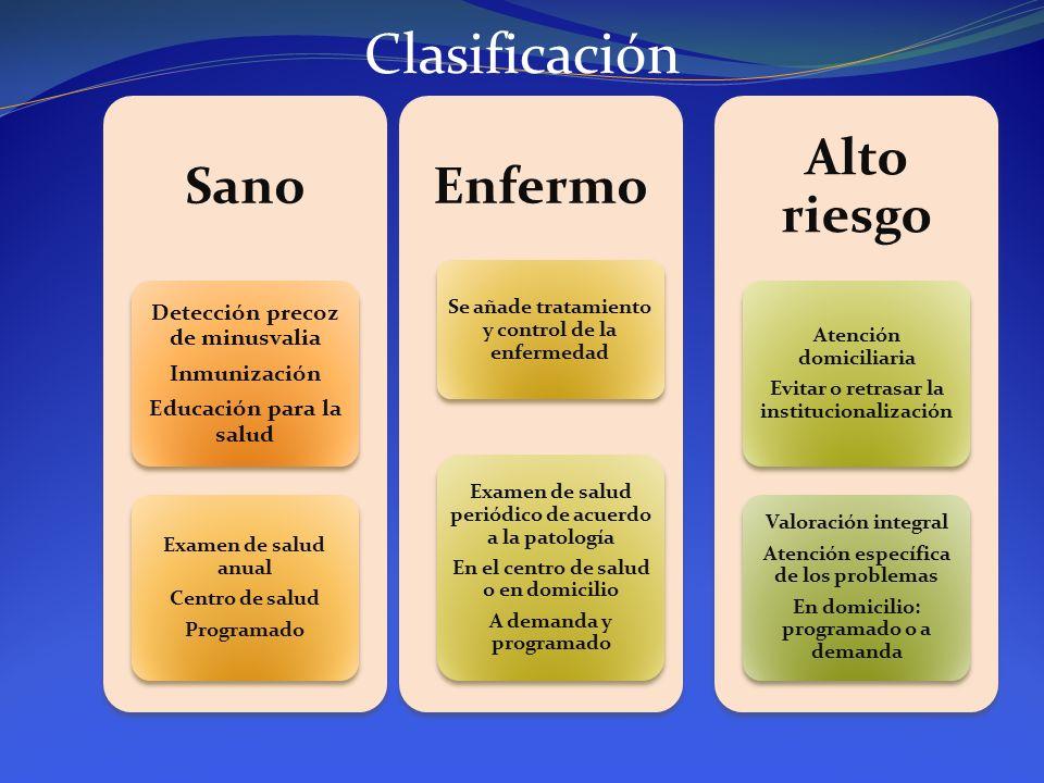 Clasificación Sano Enfermo Alto riesgo Detección precoz de minusvalia