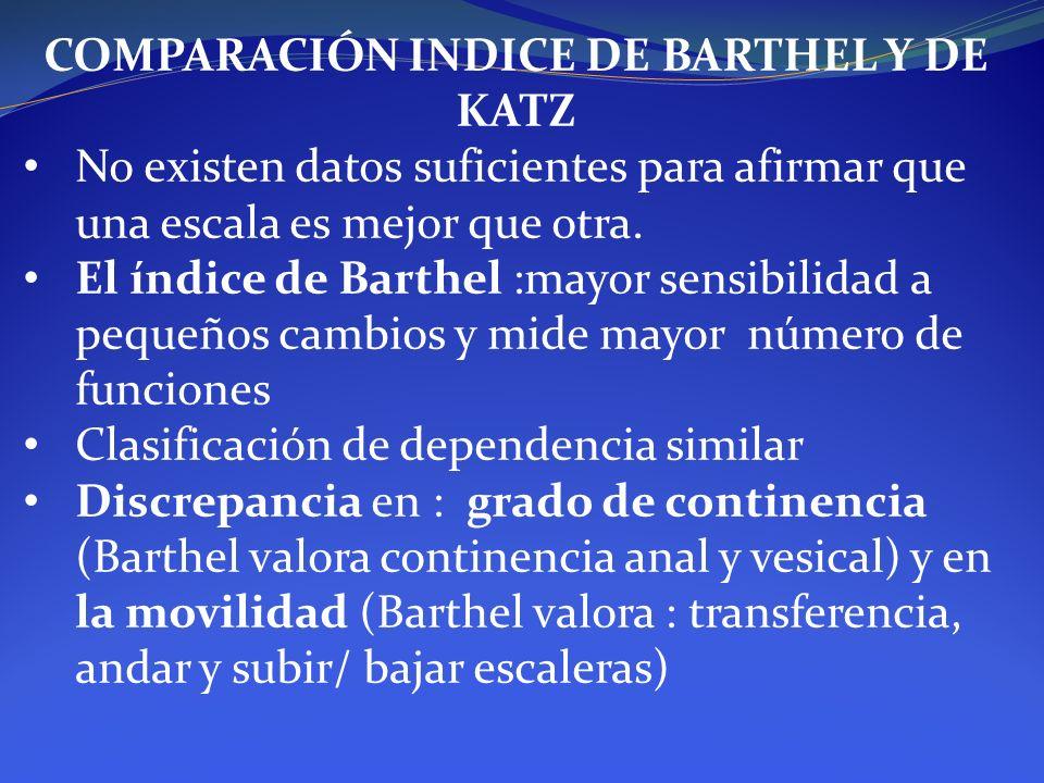COMPARACIÓN INDICE DE BARTHEL Y DE KATZ