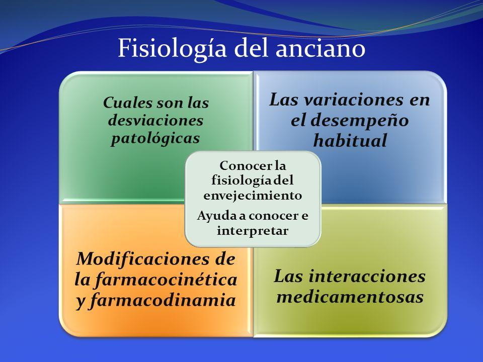 Fisiología del anciano