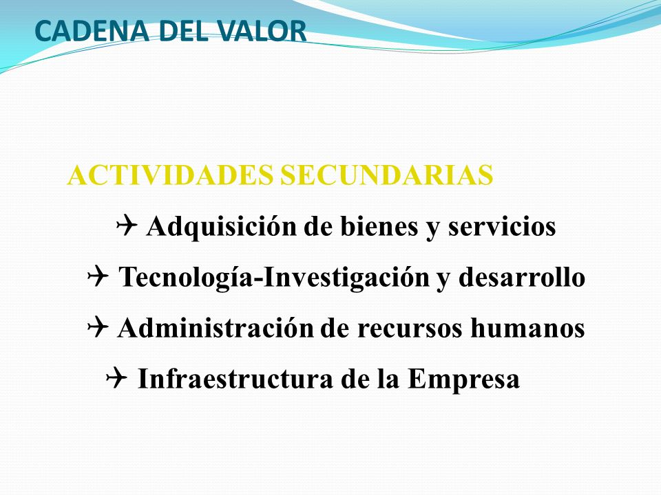 CADENA DEL VALOR ACTIVIDADES SECUNDARIAS