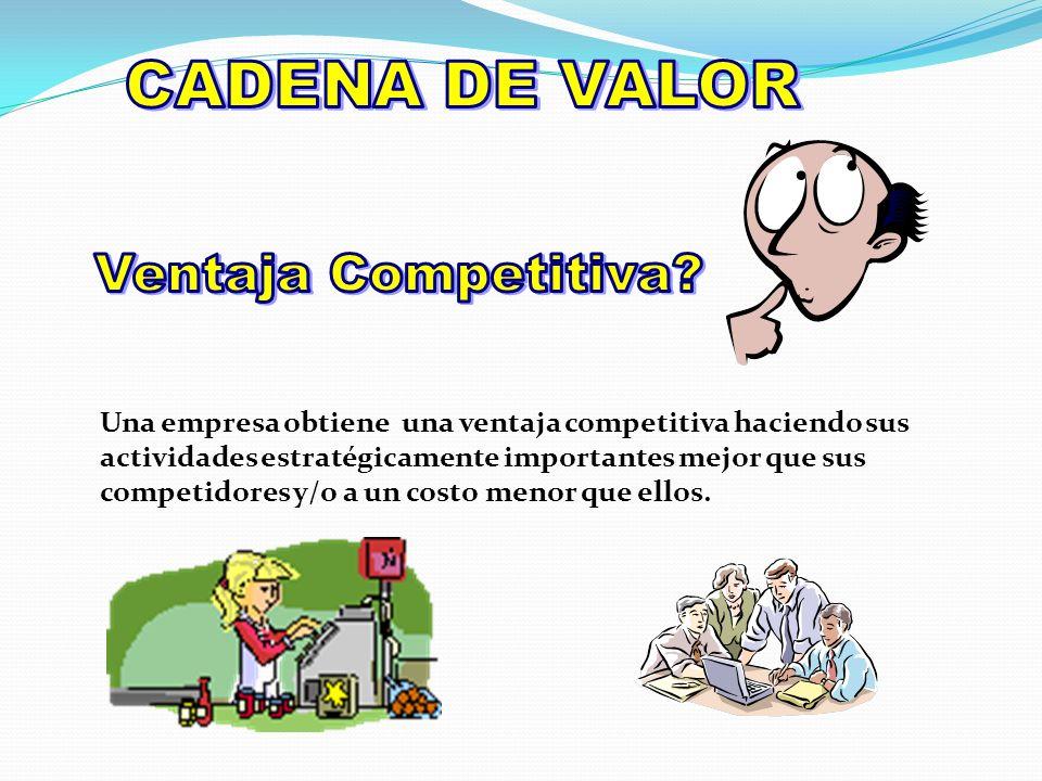 CADENA DE VALOR Ventaja Competitiva