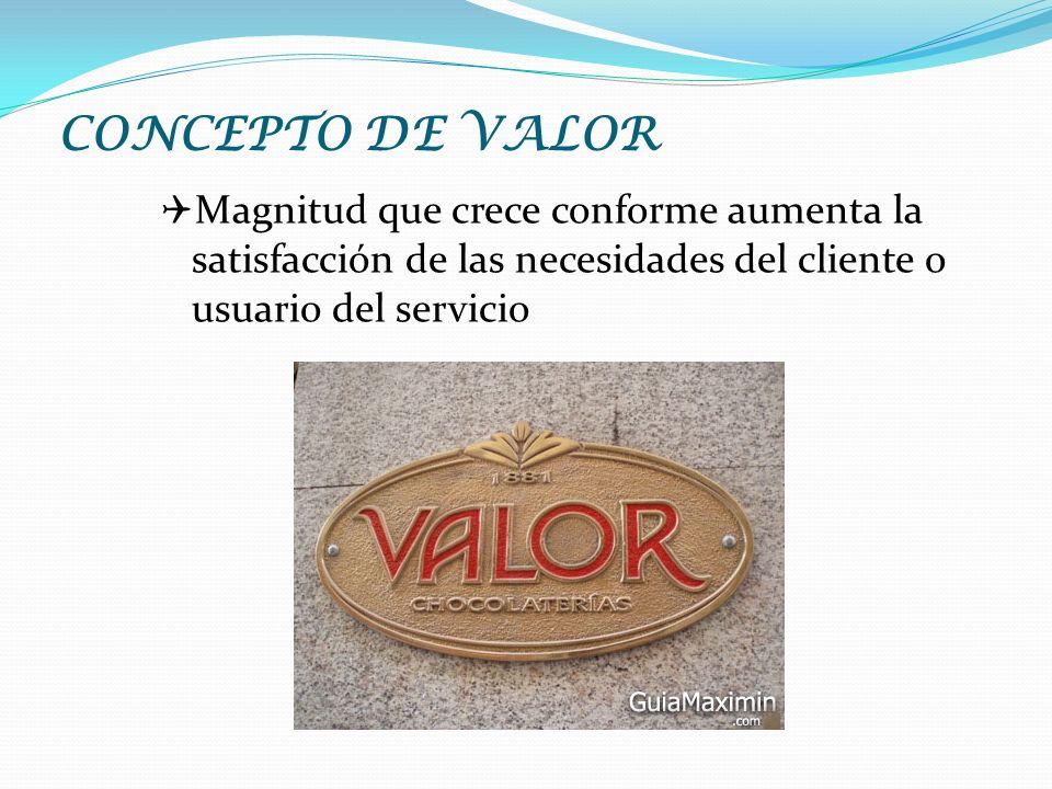 CONCEPTO DE VALOR Magnitud que crece conforme aumenta la satisfacción de las necesidades del cliente o usuario del servicio.