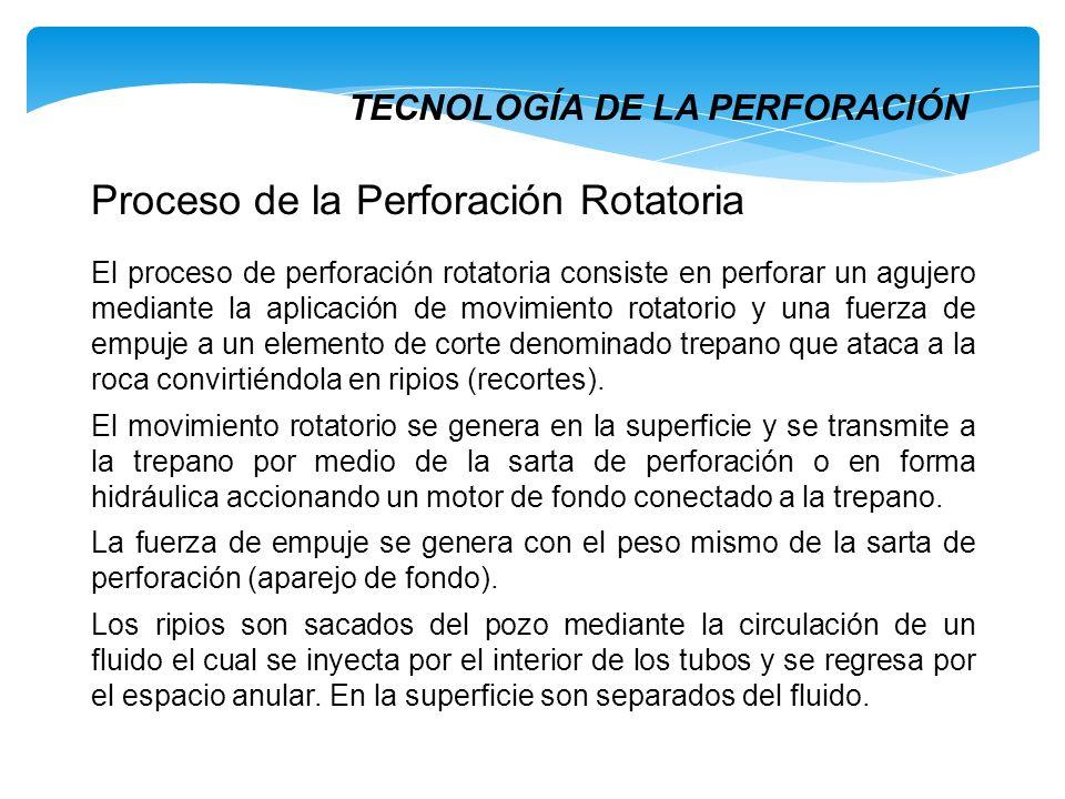 Proceso de la Perforación Rotatoria