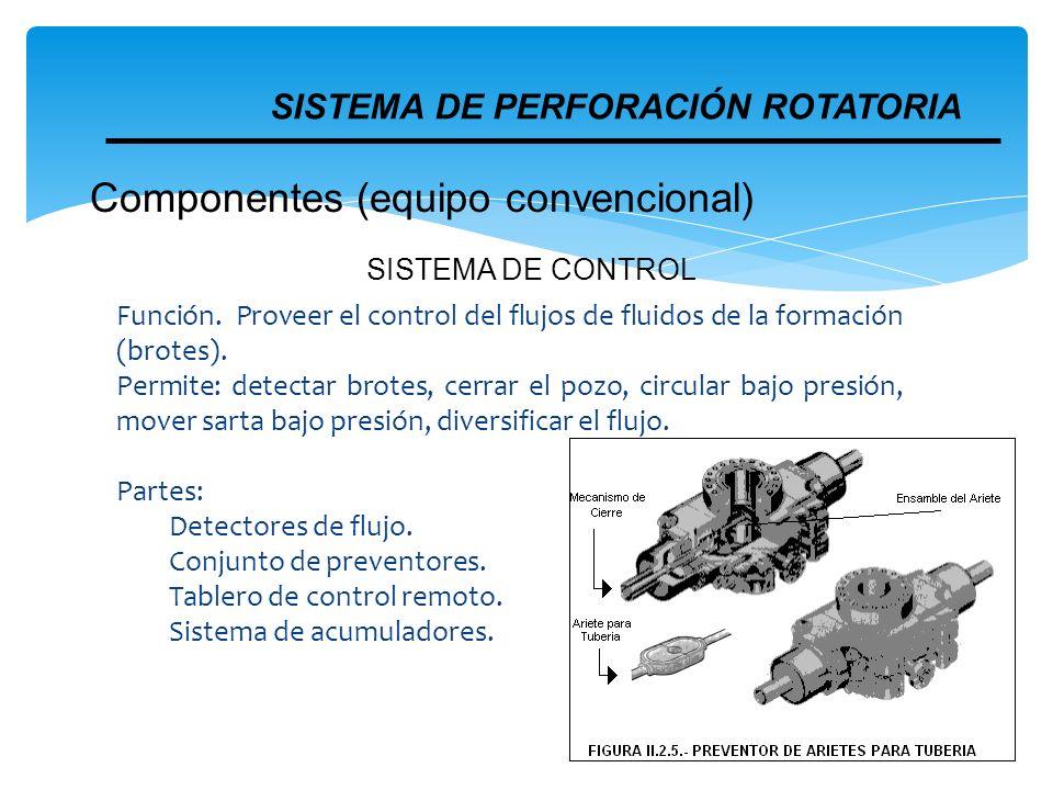 Componentes (equipo convencional)