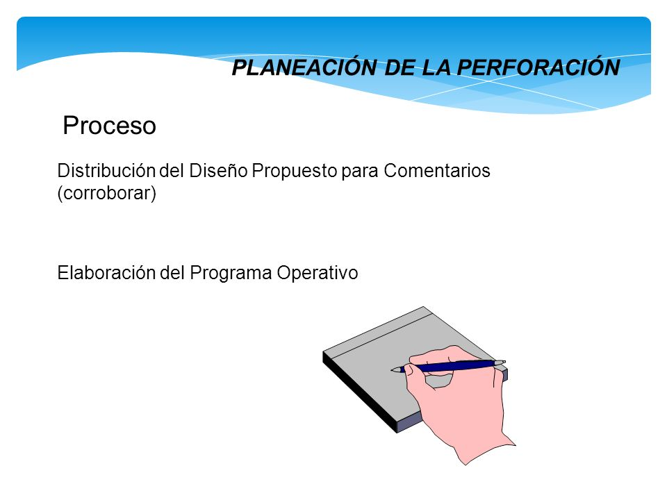 Proceso PLANEACIÓN DE LA PERFORACIÓN