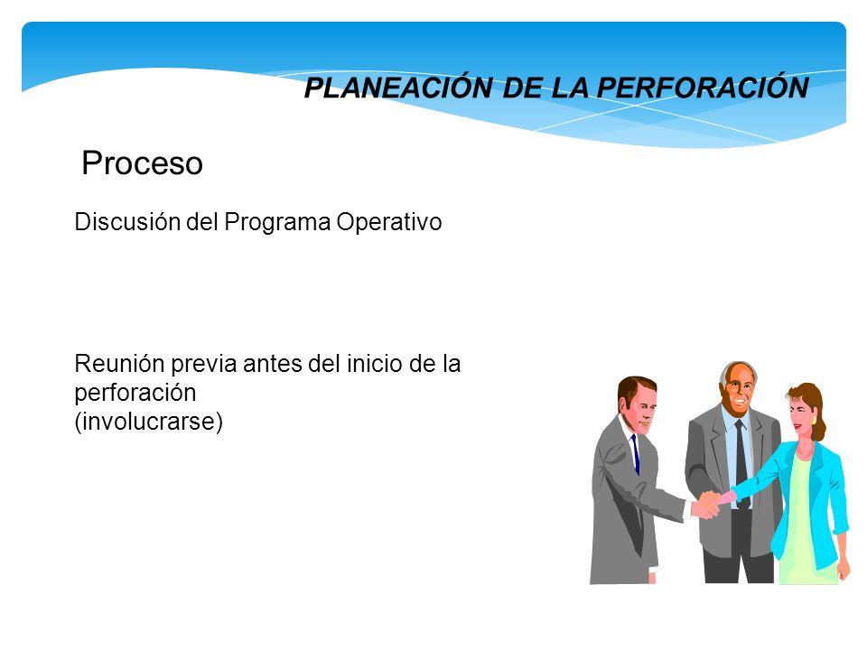 Proceso PLANEACIÓN DE LA PERFORACIÓN Discusión del Programa Operativo