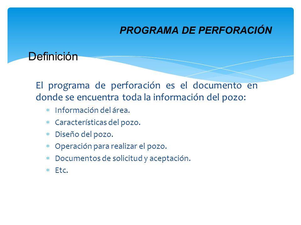Definición PROGRAMA DE PERFORACIÓN