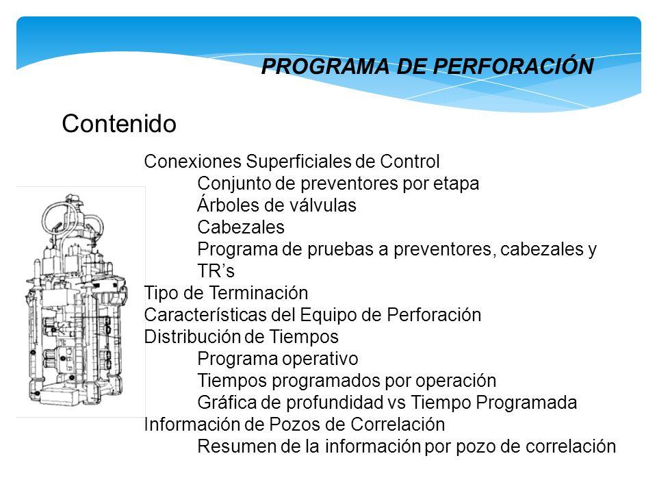 Contenido PROGRAMA DE PERFORACIÓN Conexiones Superficiales de Control