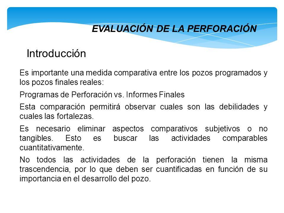 Introducción EVALUACIÓN DE LA PERFORACIÓN