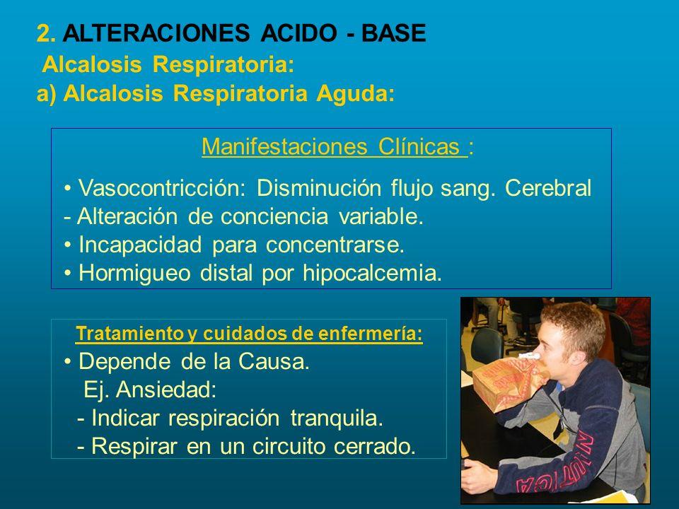 Tratamiento y cuidados de enfermería: