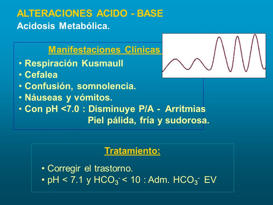 ALTERACIONES ACIDO - BASE