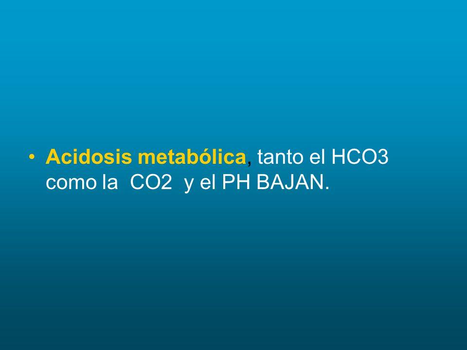Acidosis metabólica, tanto el HCO3 como la CO2 y el PH BAJAN.
