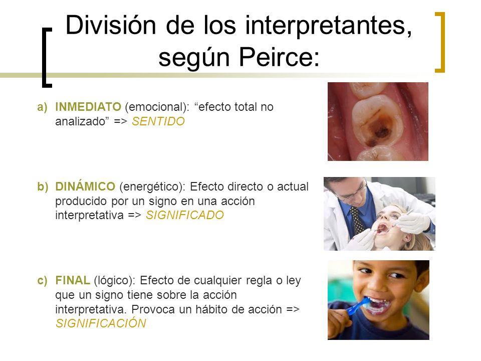 División de los interpretantes, según Peirce: