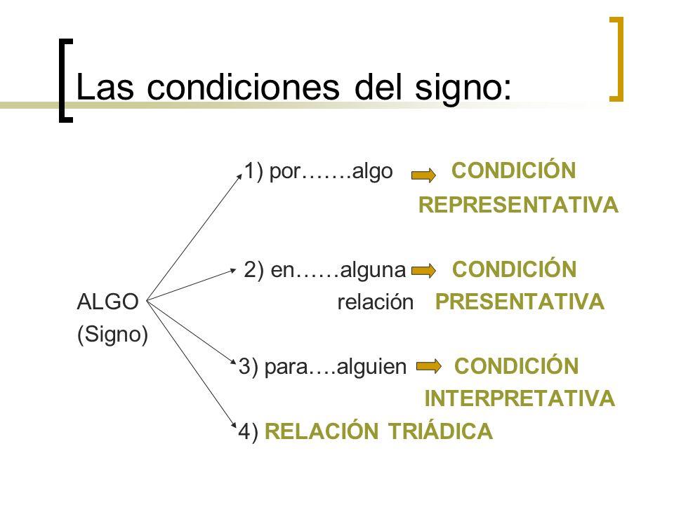 Las condiciones del signo: