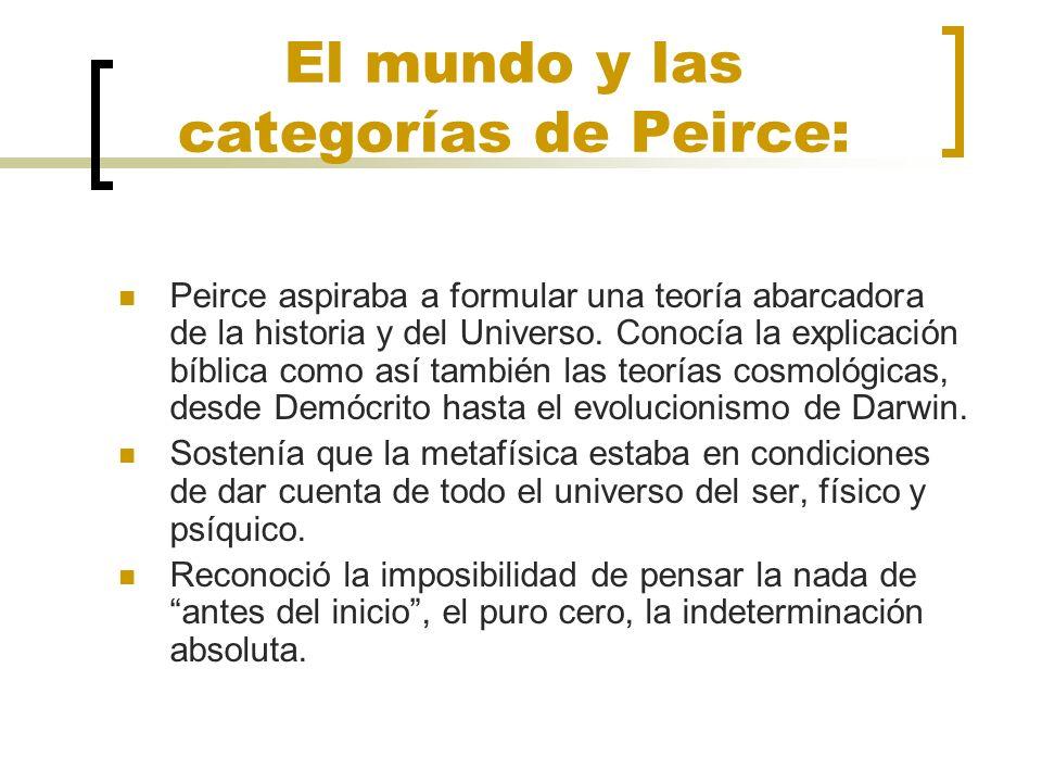 El mundo y las categorías de Peirce: