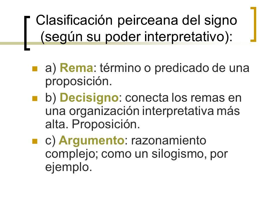 Clasificación peirceana del signo (según su poder interpretativo):