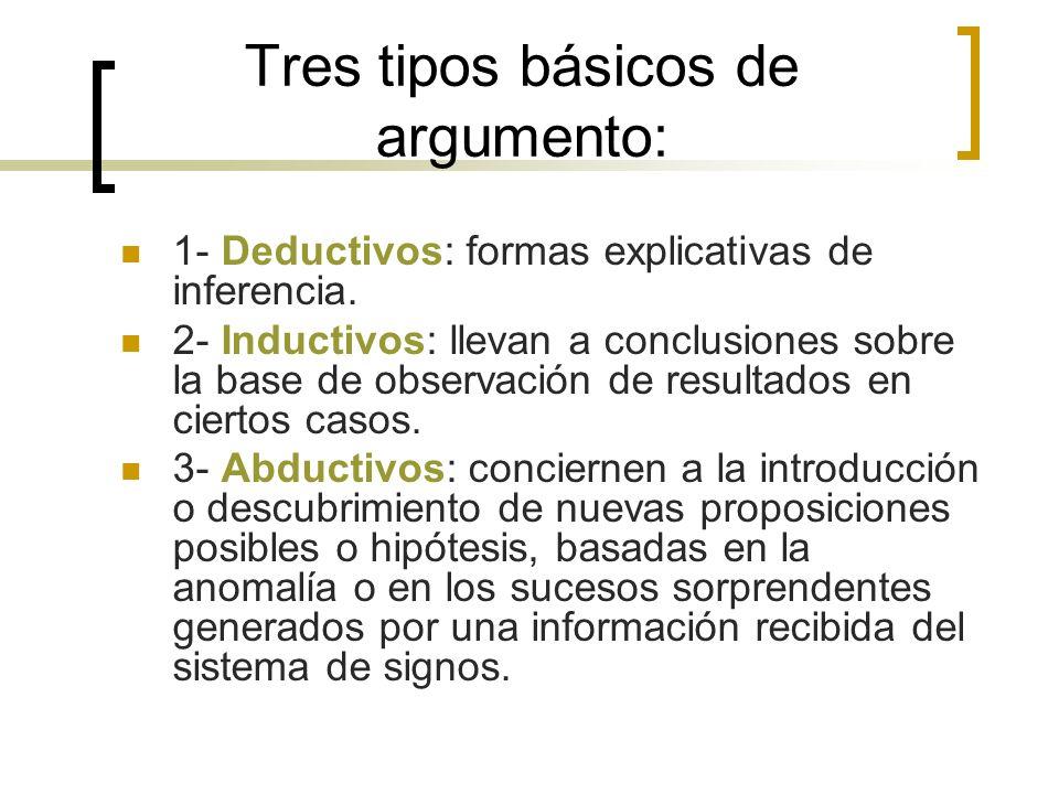 Tres tipos básicos de argumento: