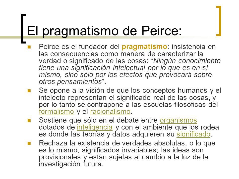 El pragmatismo de Peirce: