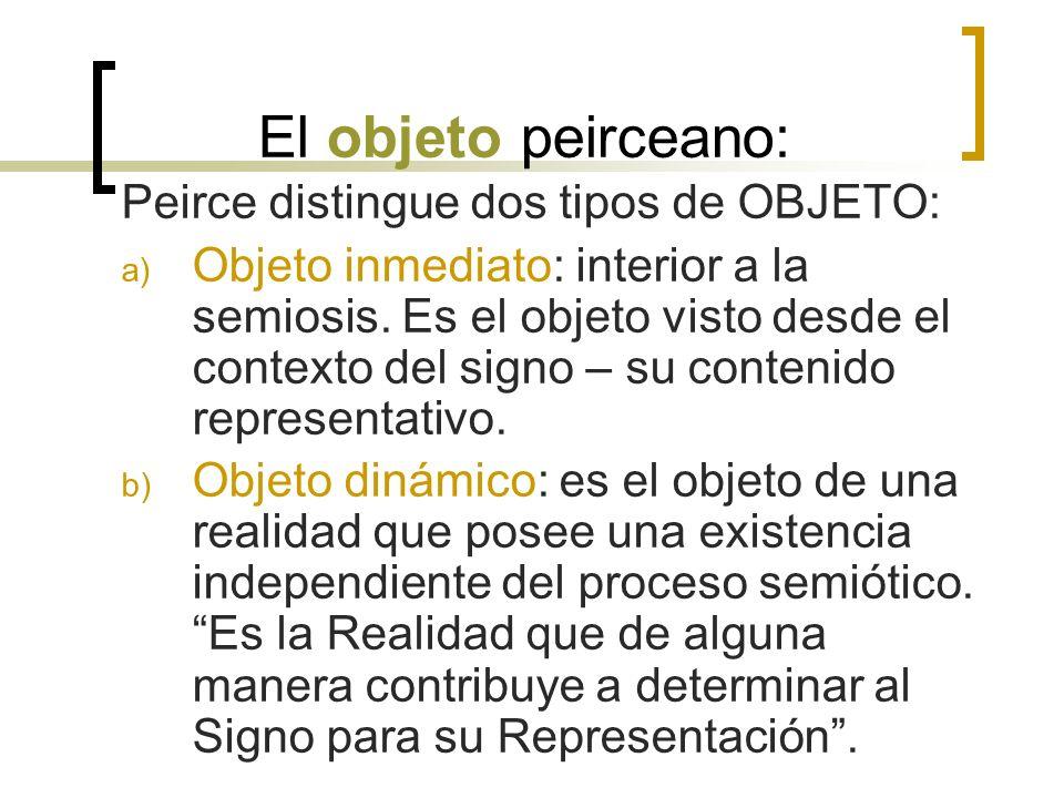 El objeto peirceano: Peirce distingue dos tipos de OBJETO: