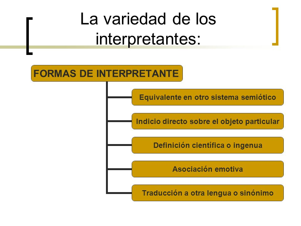La variedad de los interpretantes: