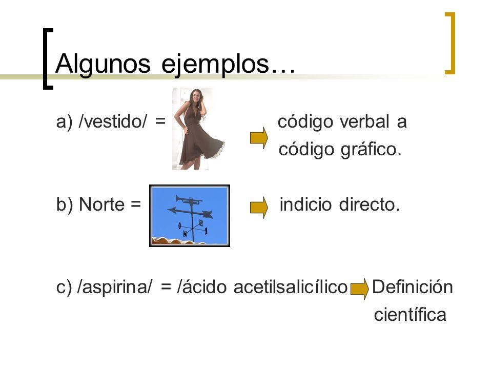 Algunos ejemplos… a) /vestido/ = código verbal a código gráfico.