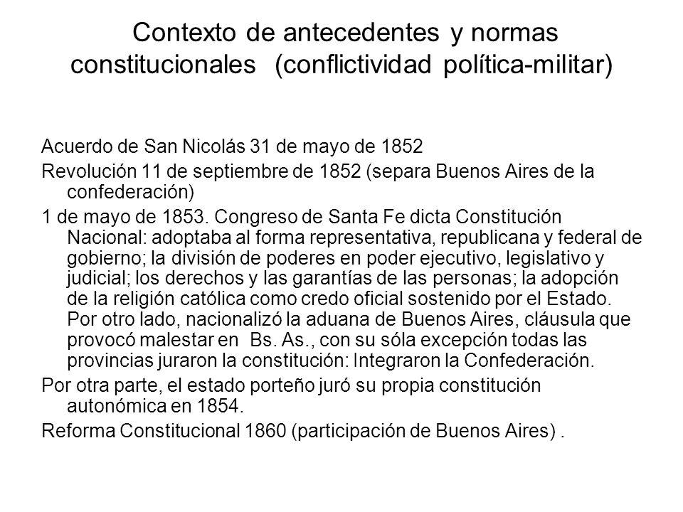 Contexto de antecedentes y normas constitucionales (conflictividad política-militar)