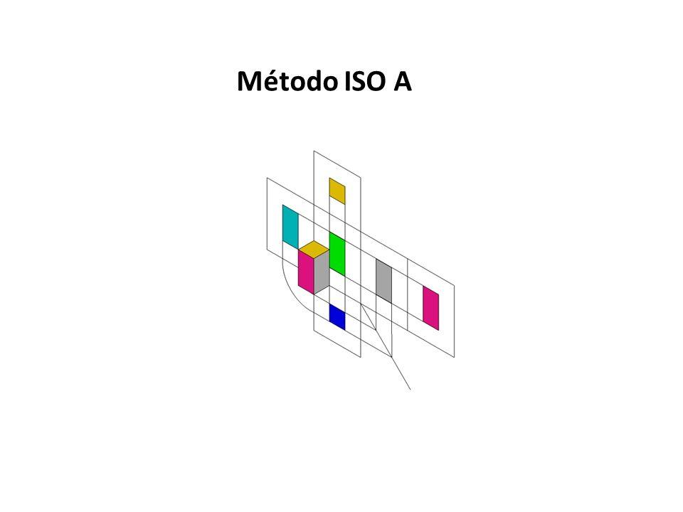 Método ISO A