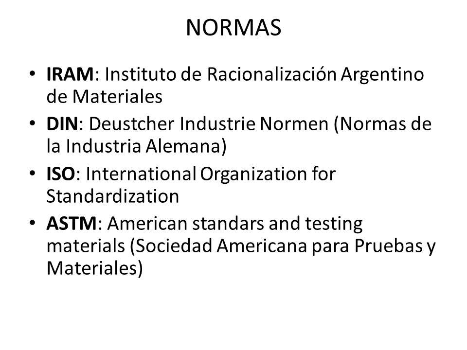 NORMAS IRAM: Instituto de Racionalización Argentino de Materiales