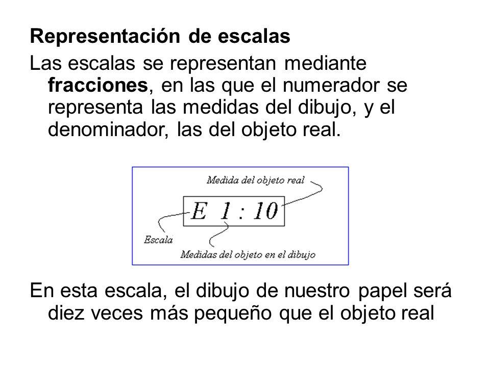Representación de escalas Las escalas se representan mediante fracciones, en las que el numerador se representa las medidas del dibujo, y el denominador, las del objeto real.