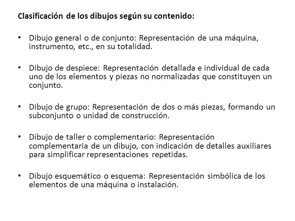 Clasificación de los dibujos según su contenido: