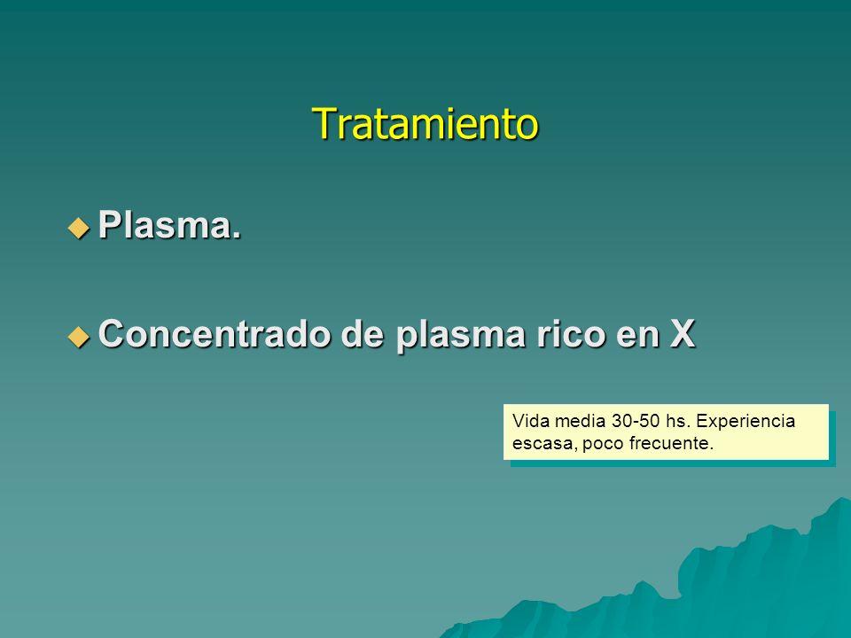 Tratamiento Plasma. Concentrado de plasma rico en X