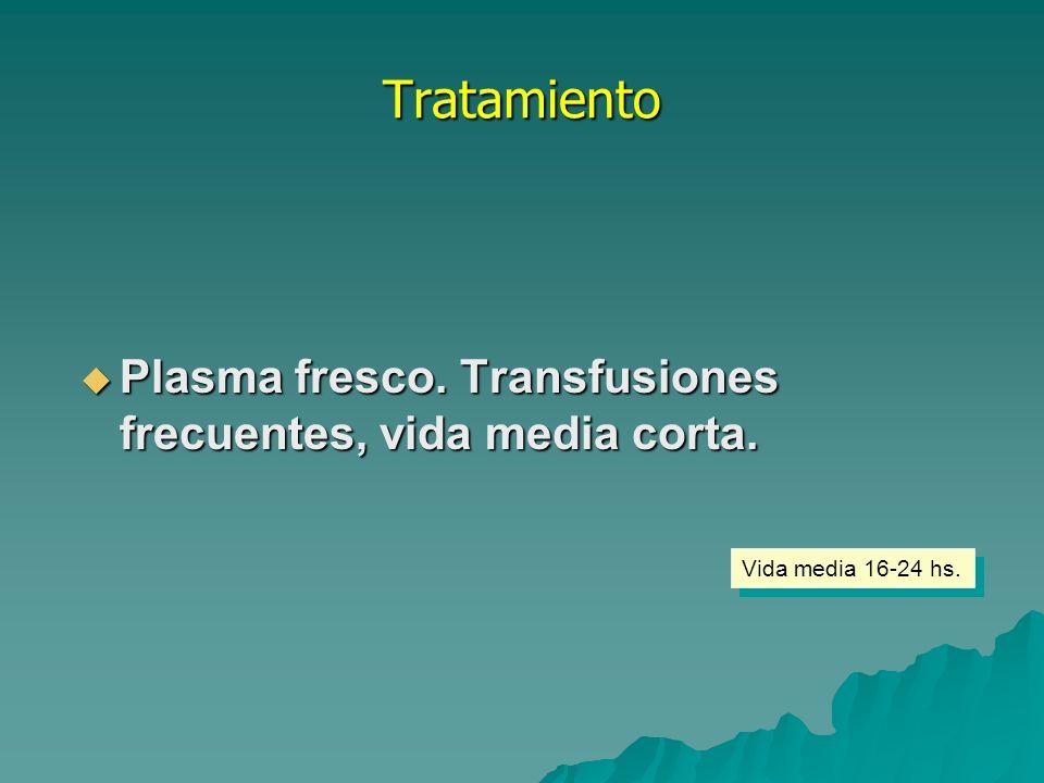 Tratamiento Plasma fresco. Transfusiones frecuentes, vida media corta.