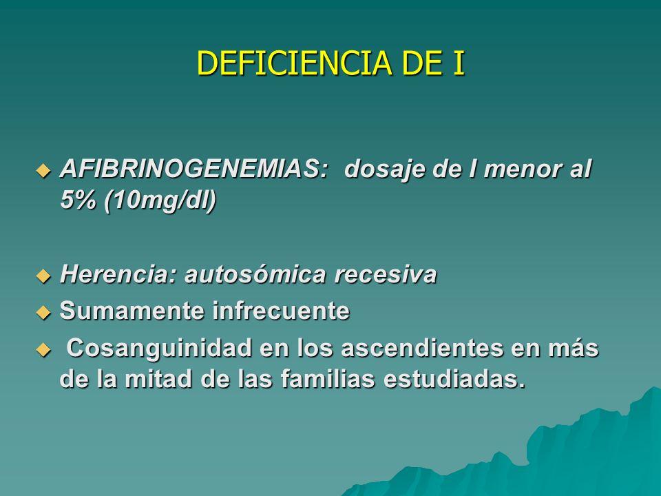 DEFICIENCIA DE I AFIBRINOGENEMIAS: dosaje de I menor al 5% (10mg/dl)