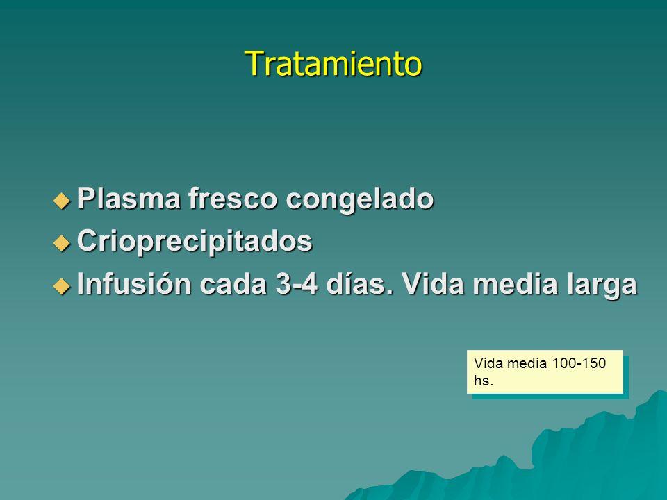 Tratamiento Plasma fresco congelado Crioprecipitados