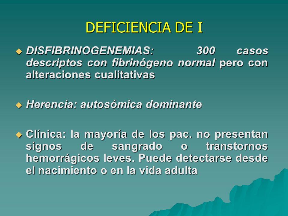 DEFICIENCIA DE I DISFIBRINOGENEMIAS: 300 casos descriptos con fibrinógeno normal pero con alteraciones cualitativas.