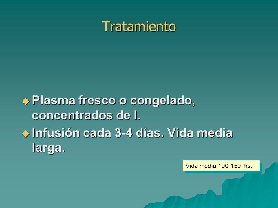 Tratamiento Plasma fresco o congelado, concentrados de I.