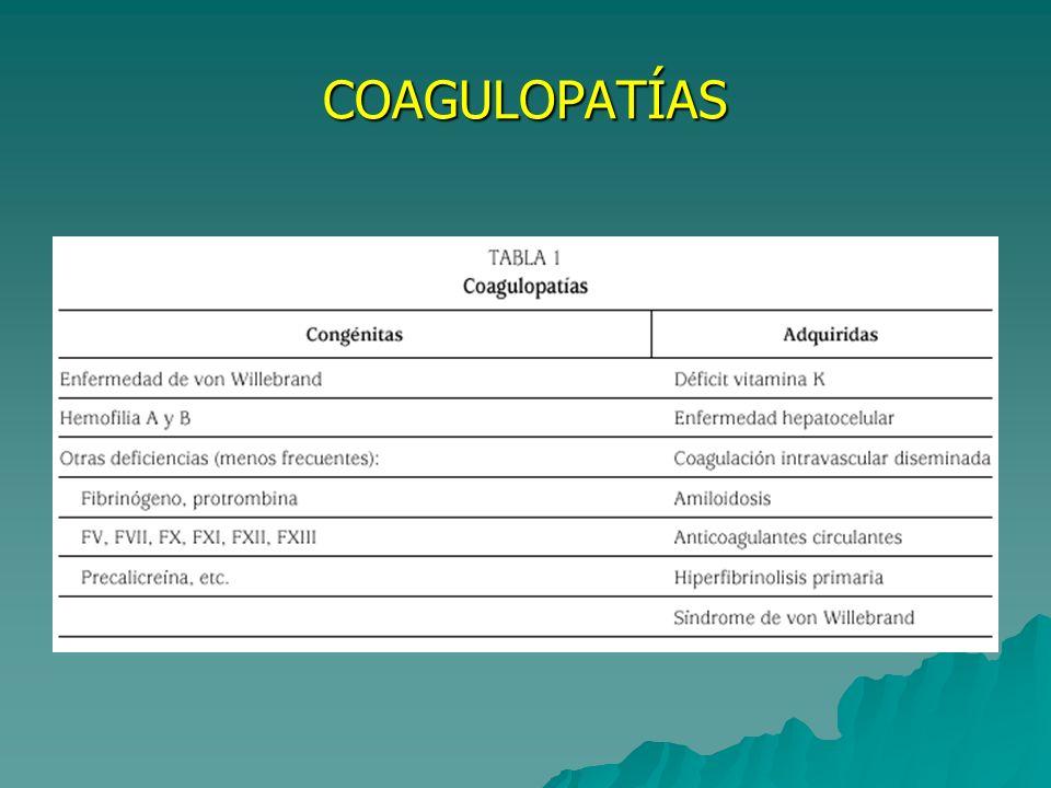 COAGULOPATÍAS