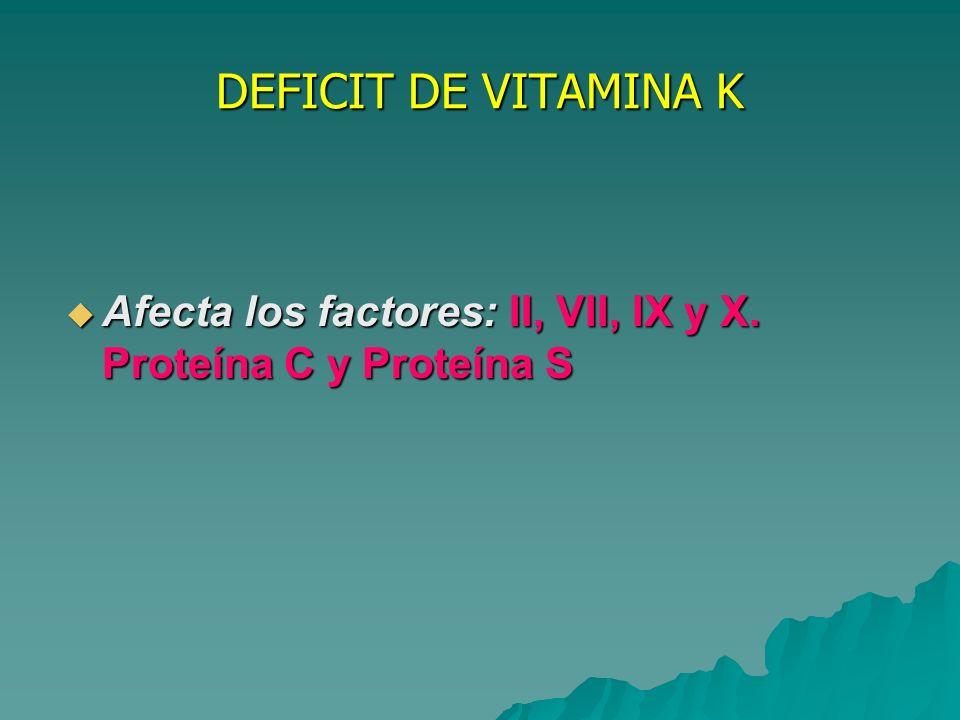 DEFICIT DE VITAMINA K Afecta los factores: II, VII, IX y X. Proteína C y Proteína S