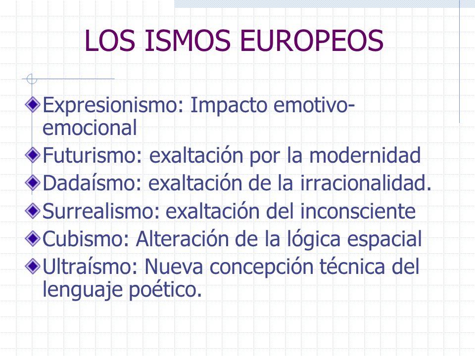 LOS ISMOS EUROPEOS Expresionismo: Impacto emotivo- emocional