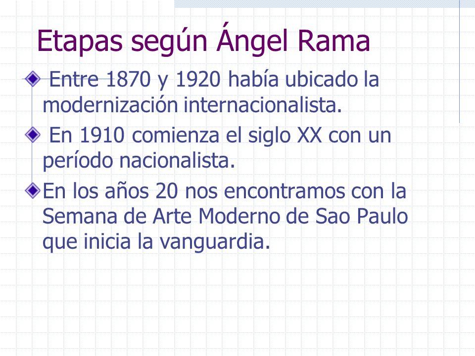 Etapas según Ángel Rama