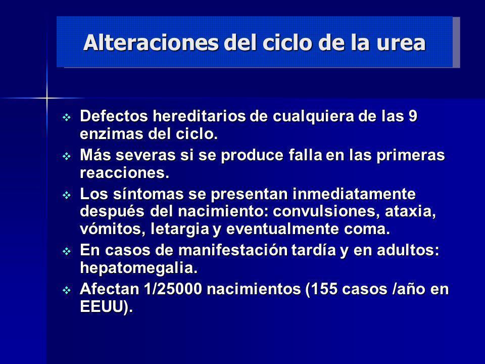 Alteraciones del ciclo de la urea